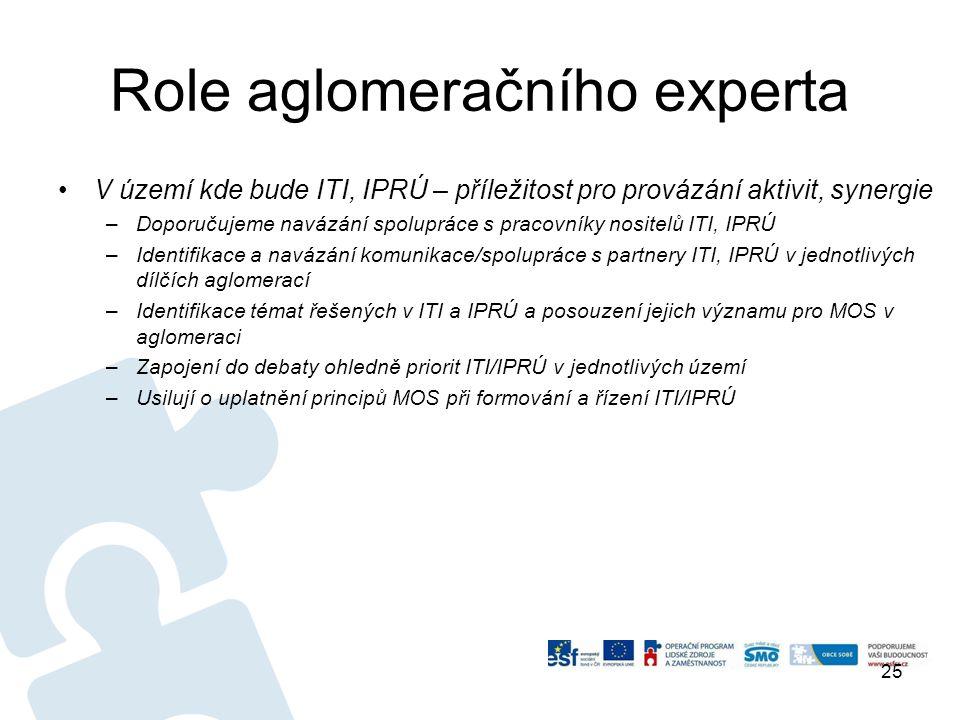 Role aglomeračního experta •V území kde bude ITI, IPRÚ – příležitost pro provázání aktivit, synergie –Doporučujeme navázání spolupráce s pracovníky nositelů ITI, IPRÚ –Identifikace a navázání komunikace/spolupráce s partnery ITI, IPRÚ v jednotlivých dílčích aglomerací –Identifikace témat řešených v ITI a IPRÚ a posouzení jejich významu pro MOS v aglomeraci –Zapojení do debaty ohledně priorit ITI/IPRÚ v jednotlivých území –Usilují o uplatnění principů MOS při formování a řízení ITI/IPRÚ 25