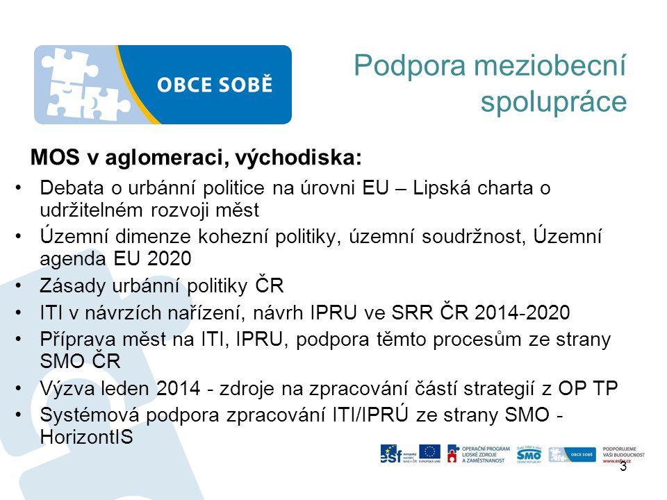 Podpora meziobecní spolupráce •Debata o urbánní politice na úrovni EU – Lipská charta o udržitelném rozvoji měst •Územní dimenze kohezní politiky, územní soudržnost, Územní agenda EU 2020 •Zásady urbánní politiky ČR •ITI v návrzích nařízení, návrh IPRU ve SRR ČR 2014-2020 •Příprava měst na ITI, IPRU, podpora těmto procesům ze strany SMO ČR •Výzva leden 2014 - zdroje na zpracování částí strategií z OP TP •Systémová podpora zpracování ITI/IPRÚ ze strany SMO - HorizontIS 3 MOS v aglomeraci, východiska: