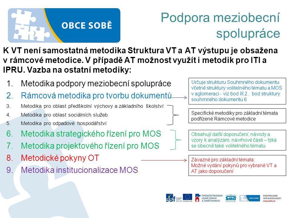 Kontakty: Ing.Marek Jetmar, Ph.D. jetmar.mos@smocr.cz, 730 894 900 Ing.
