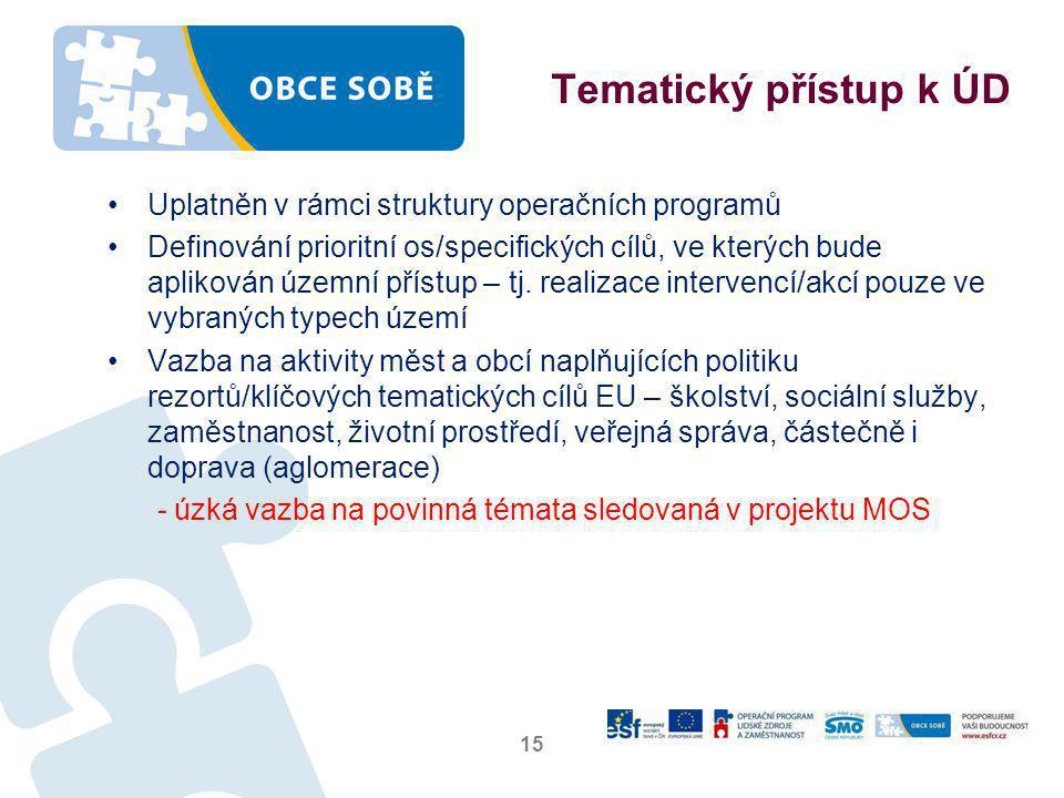 •Uplatněn v rámci struktury operačních programů •Definování prioritní os/specifických cílů, ve kterých bude aplikován územní přístup – tj.