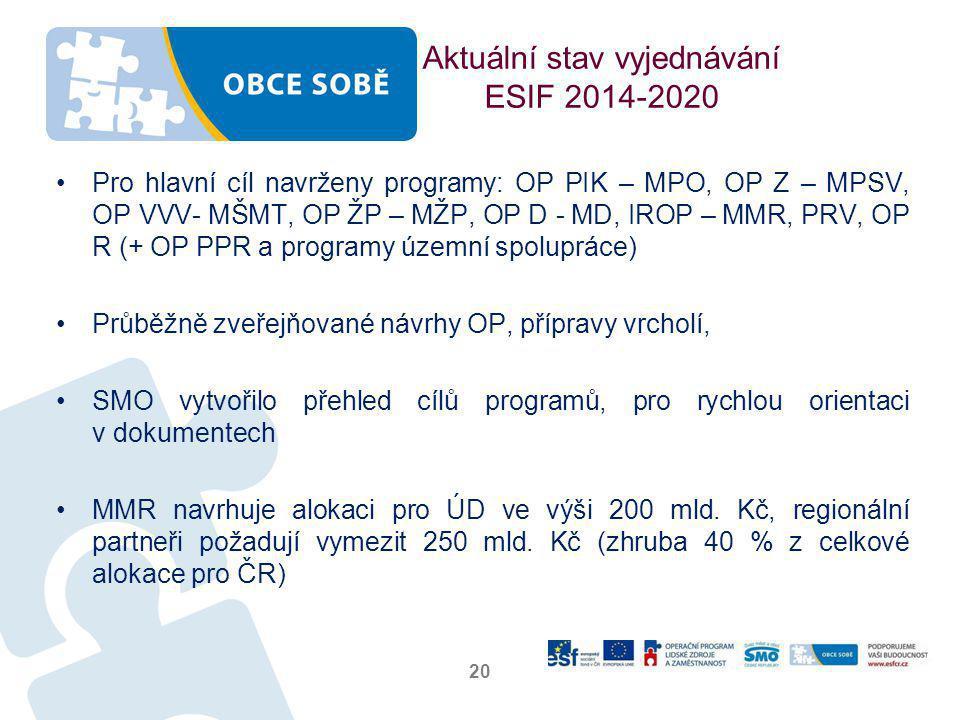 Aktuální stav vyjednávání ESIF 2014-2020 •Pro hlavní cíl navrženy programy: OP PIK – MPO, OP Z – MPSV, OP VVV- MŠMT, OP ŽP – MŽP, OP D - MD, IROP – MMR, PRV, OP R (+ OP PPR a programy územní spolupráce) •Průběžně zveřejňované návrhy OP, přípravy vrcholí, •SMO vytvořilo přehled cílů programů, pro rychlou orientaci v dokumentech •MMR navrhuje alokaci pro ÚD ve výši 200 mld.