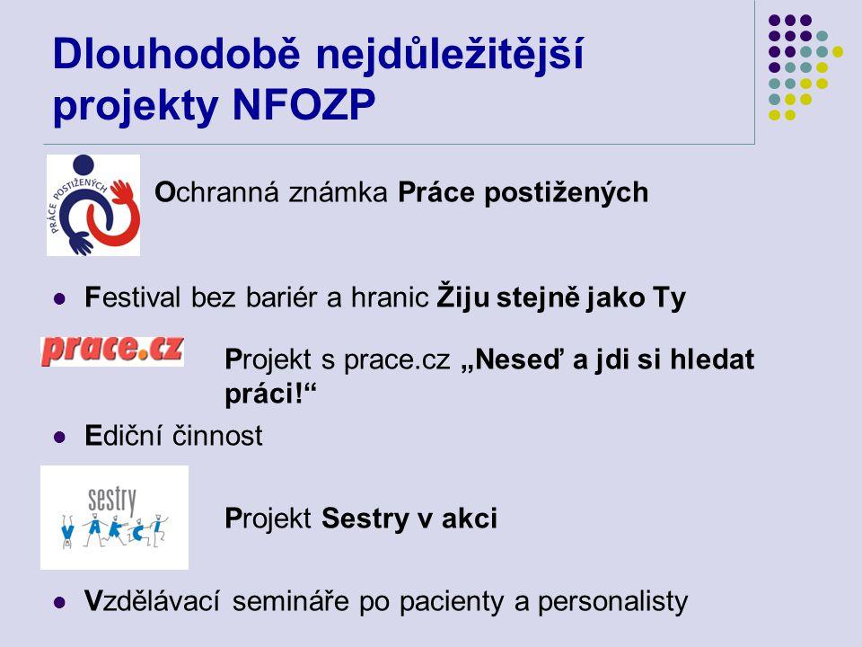 """Dlouhodobě nejdůležitější projekty NFOZP Ochranná známka Práce postižených  Festival bez bariér a hranic Žiju stejně jako Ty Projekt s prace.cz """"Nese"""