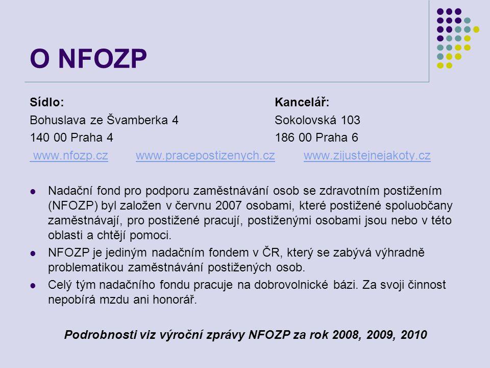 O NFOZP Sídlo:Kancelář: Bohuslava ze Švamberka 4Sokolovská 103 140 00 Praha 4186 00 Praha 6 www.nfozp.cz www.nfozp.cz www.pracepostizenych.cz www.ziju