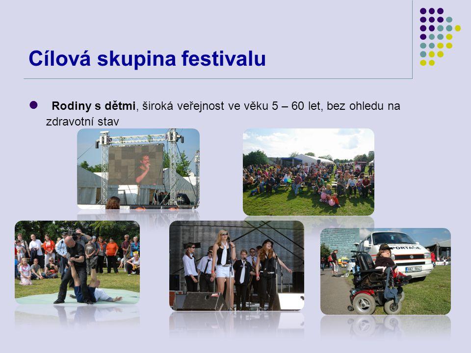 Cílová skupina festivalu  Rodiny s dětmi, široká veřejnost ve věku 5 – 60 let, bez ohledu na zdravotní stav