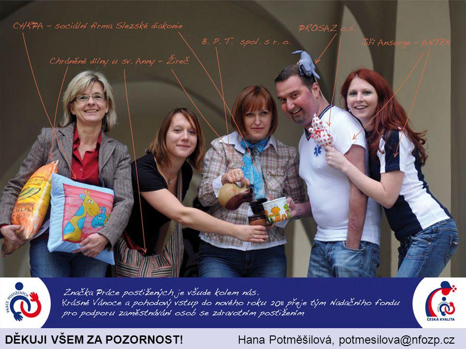 DĚKUJI VŠEM ZA POZORNOST! Hana Potměšilová, potmesilova@nfozp.cz