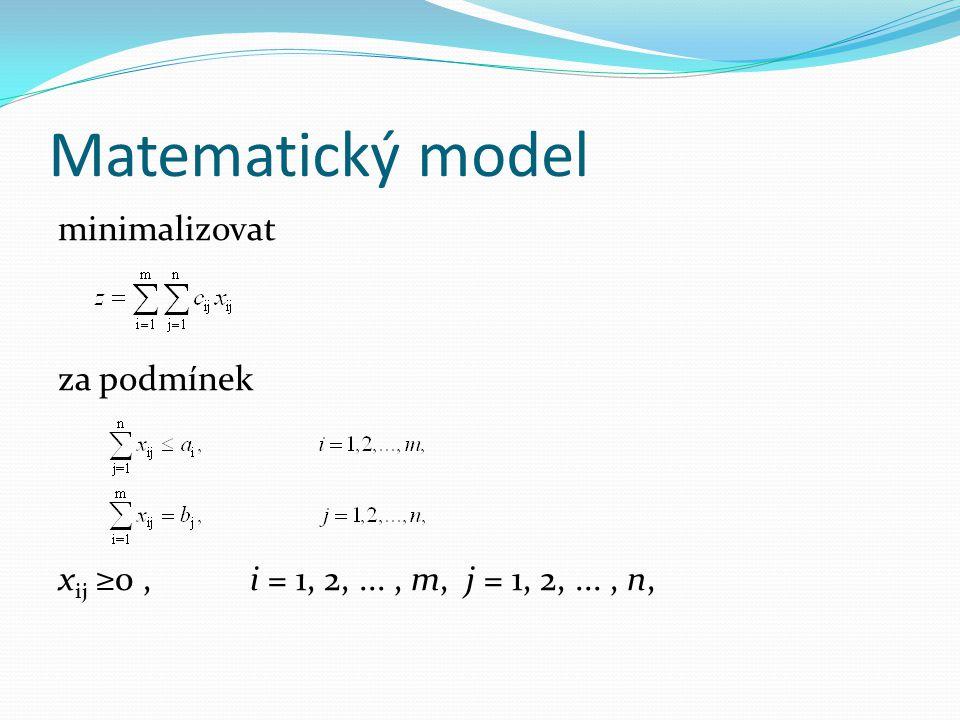 Matematický model minimalizovat za podmínek x ij ≥0, i = 1, 2,..., m, j = 1, 2,..., n,