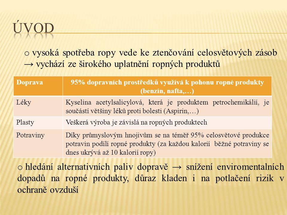 Doprava95% dopravních prostředků využívá k pohonu ropné produkty (benzín, nafta,…) LékyKyselina acetylsalicylová, která je produktem petrochemikálií,