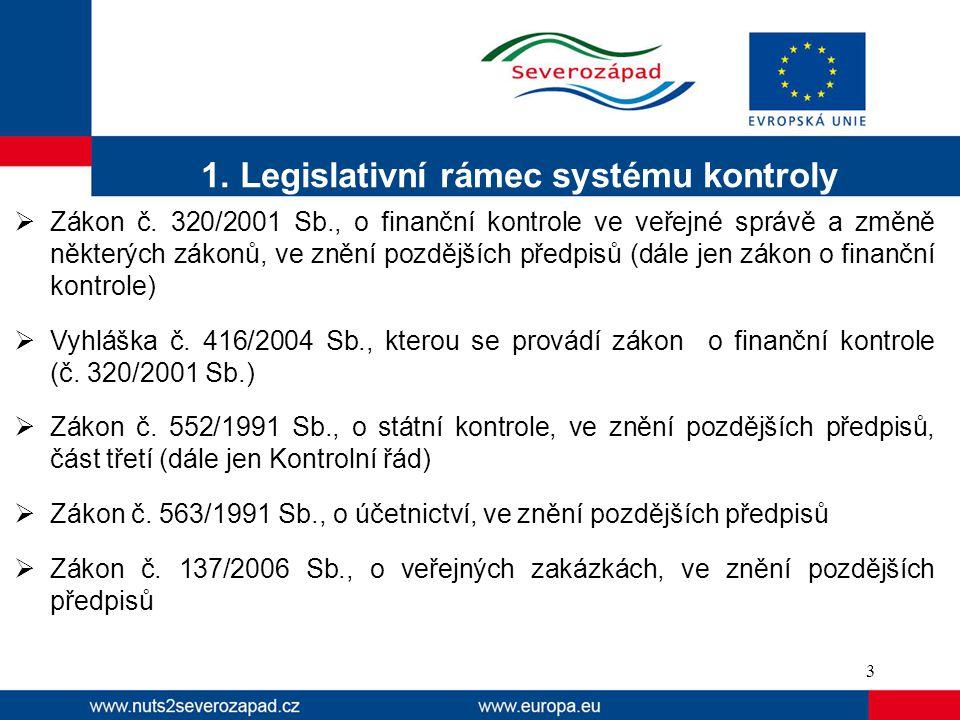 1. Legislativní rámec systému kontroly  Zákon č. 320/2001 Sb., o finanční kontrole ve veřejné správě a změně některých zákonů, ve znění pozdějších př