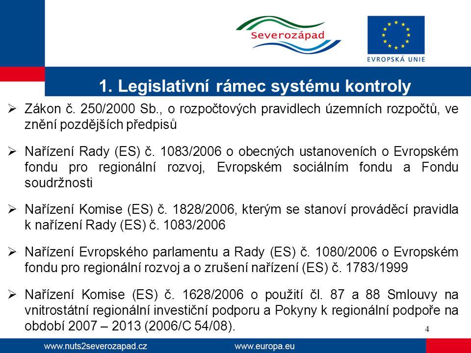 1. Legislativní rámec systému kontroly  Zákon č. 250/2000 Sb., o rozpočtových pravidlech územních rozpočtů, ve znění pozdějších předpisů  Nařízení R
