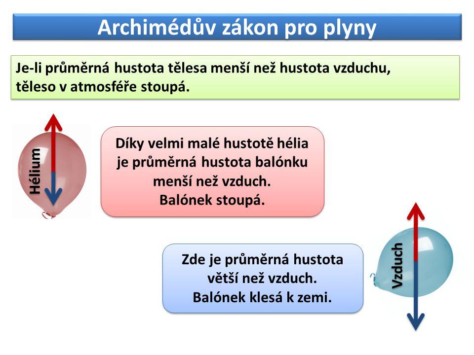 Archimédův zákon pro plyny Je-li průměrná hustota tělesa menší než hustota vzduchu, těleso v atmosféře stoupá. Díky velmi malé hustotě hélia je průměr