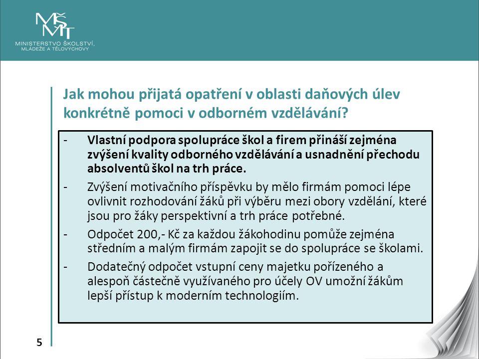 6 Podpora spolupráce škol a firem – IPn POSPOLU 106,5 mil.