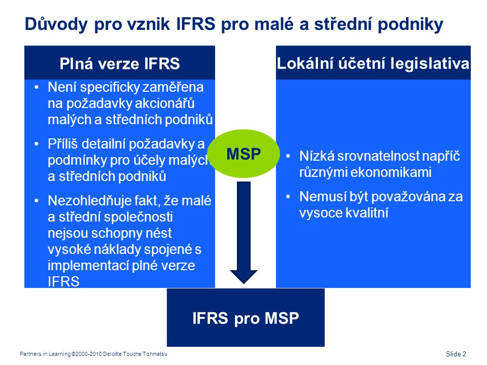 Partners in Learning ©2000-2010 Deloitte Touche Tohmatsu Slide 2 Důvody pro vznik IFRS pro malé a střední podniky Plná verze IFRS •Není specificky zam