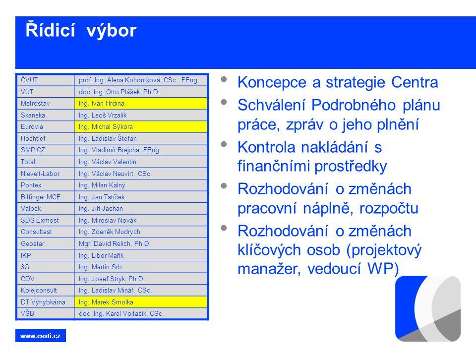 www.cesti.cz Řídicí výbor ČVUTprof. Ing. Alena Kohoutková, CSc., FEng. VUTdoc. Ing. Otto Plášek, Ph.D. MetrostavIng. Ivan Hrdina SkanskaIng. Leoš Vrza