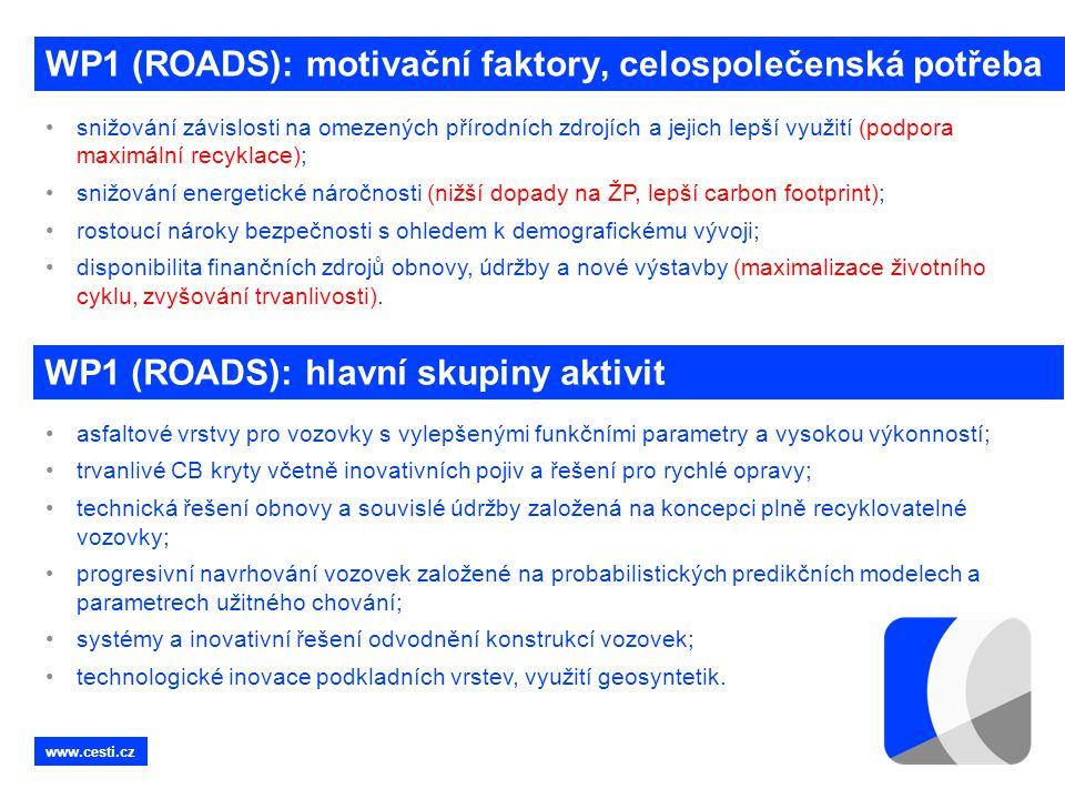 www.cesti.cz WP1 (ROADS): motivační faktory, celospolečenská potřeba •snižování závislosti na omezených přírodních zdrojích a jejich lepší využití (po