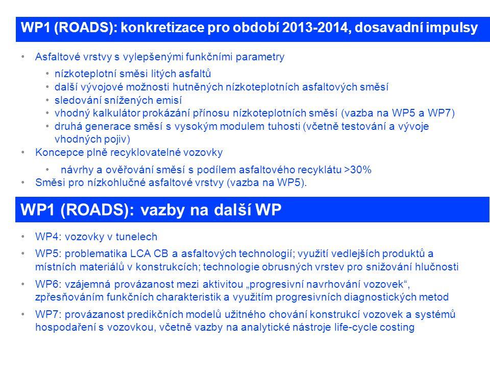 www.cesti.cz WP1 (ROADS): konkretizace pro období 2013-2014, dosavadní impulsy WP1 (ROADS): vazby na další WP •Asfaltové vrstvy s vylepšenými funkčním