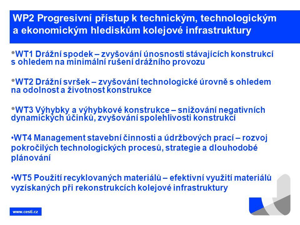 www.cesti.cz WP2 Progresivní přístup k technickým, technologickým a ekonomickým hlediskům kolejové infrastruktury • WT1 Drážní spodek – zvyšování únos