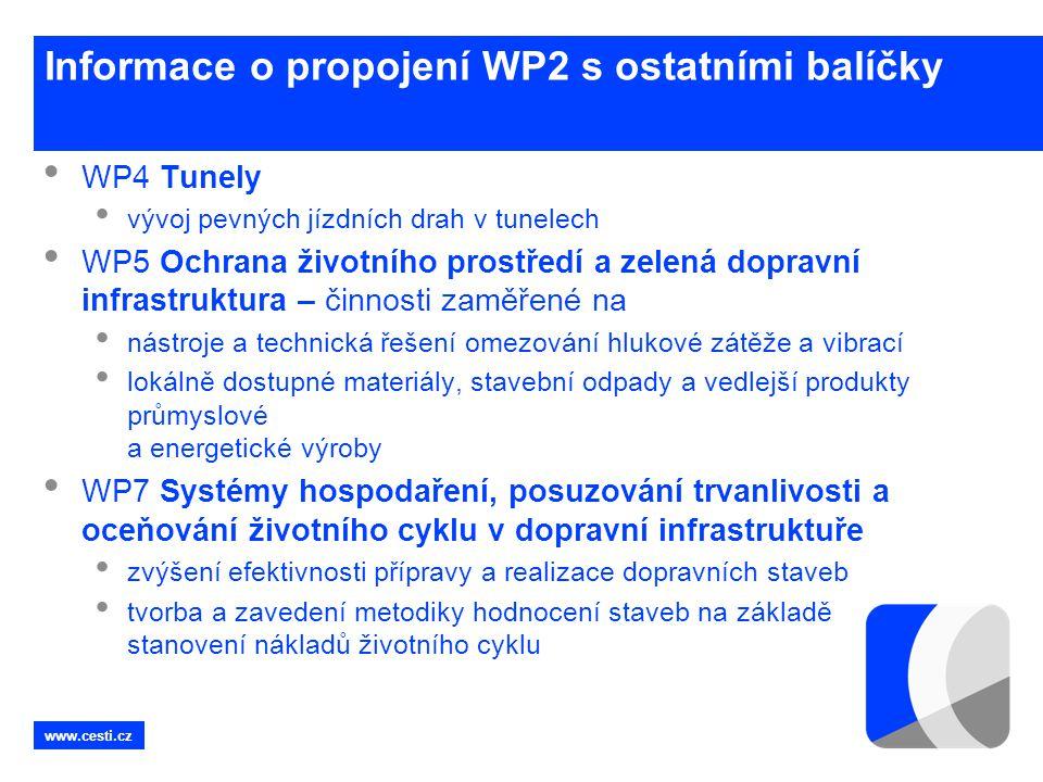 www.cesti.cz Informace o propojení WP2 s ostatními balíčky • WP4 Tunely • vývoj pevných jízdních drah v tunelech • WP5 Ochrana životního prostředí a z