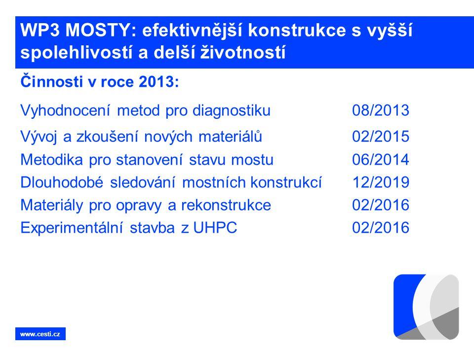 www.cesti.cz WP3 MOSTY: efektivnější konstrukce s vyšší spolehlivostí a delší životností Činnosti v roce 2013: Vyhodnocení metod pro diagnostiku08/201