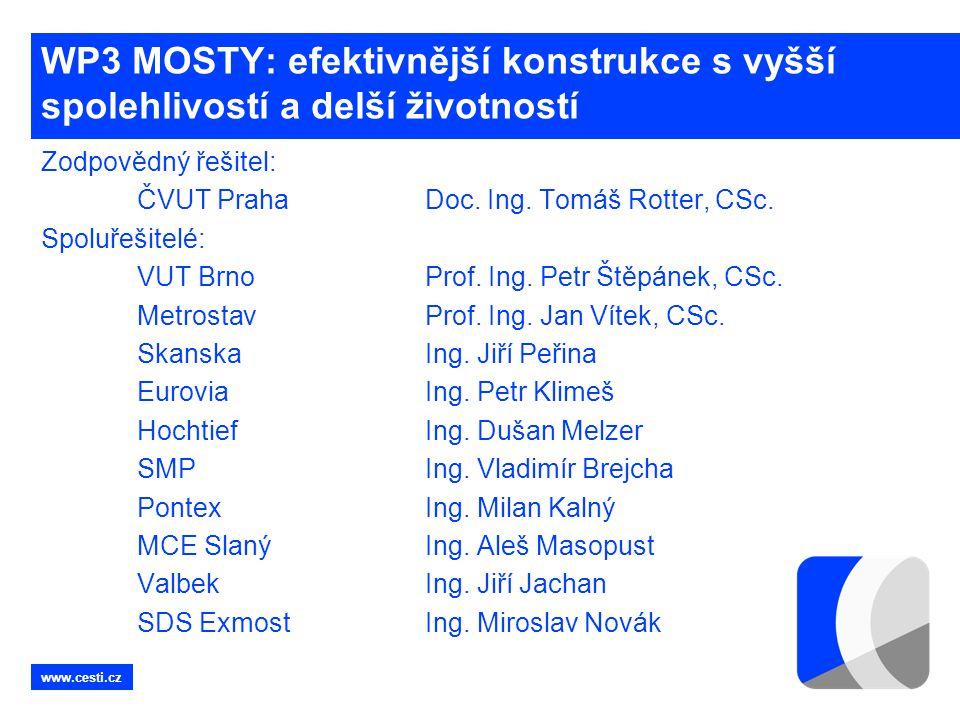 www.cesti.cz WP3 MOSTY: efektivnější konstrukce s vyšší spolehlivostí a delší životností Zodpovědný řešitel: ČVUT PrahaDoc. Ing. Tomáš Rotter, CSc. Sp