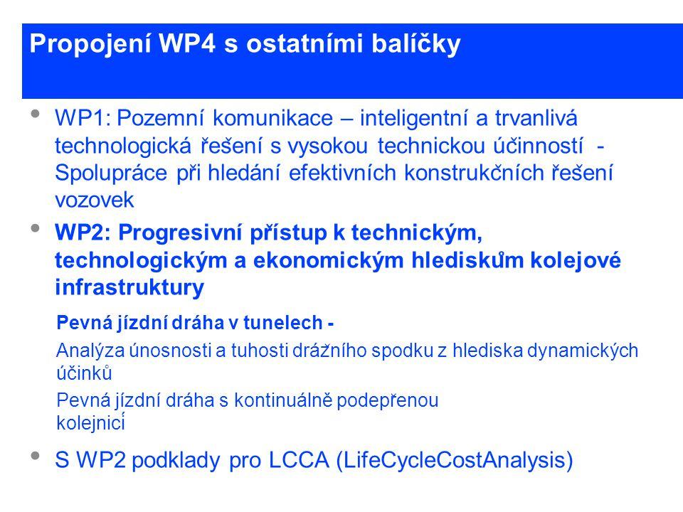 www.cesti.cz Propojení WP4 s ostatními balíčky • WP1: Pozemní komunikace – inteligentní a trvanlivá technologická r ̌ es ̌ ení s vysokou technicko