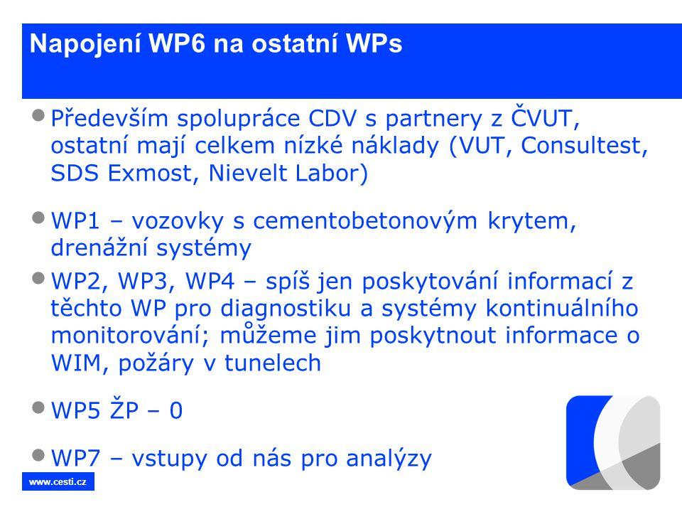 www.cesti.cz Napojení WP6 na ostatní WPs • Především spolupráce CDV s partnery z ČVUT, ostatní mají celkem nízké náklady (VUT, Consultest, SDS Exmost,
