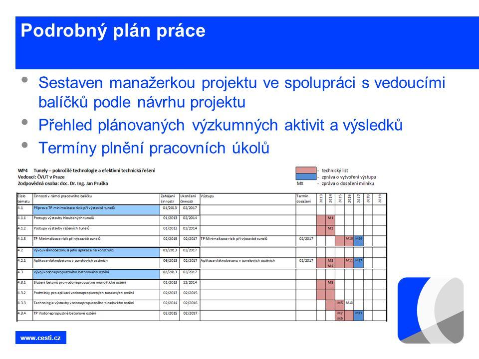 www.cesti.cz Podrobný plán práce • Sestaven manažerkou projektu ve spolupráci s vedoucími balíčků podle návrhu projektu • Přehled plánovaných výzkumný