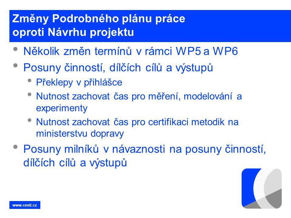 www.cesti.cz Změny Podrobného plánu práce oproti Návrhu projektu • Několik změn termínů v rámci WP5 a WP6 • Posuny činností, dílčích cílů a výstupů •