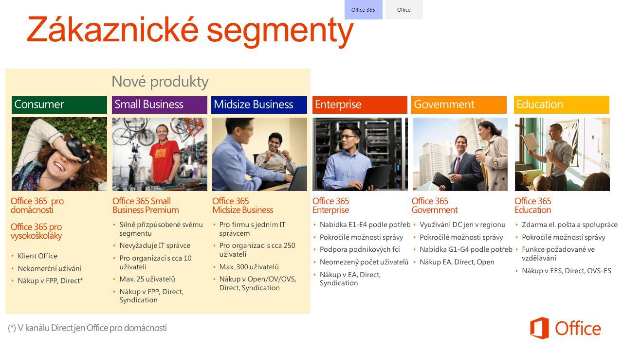 Office 365Office