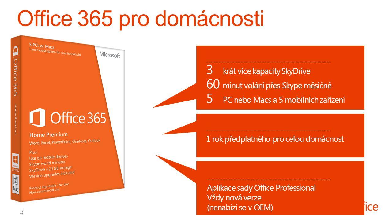 3 krát více kapacity SkyDrive 5 PC nebo Macs a 5 mobilních zařízení 60 minut volání přes Skype měsíčně 1 rok předplatného pro celou domácnost Aplikace sady Office Professional Vždy nová verze (nenabízí se v OEM)