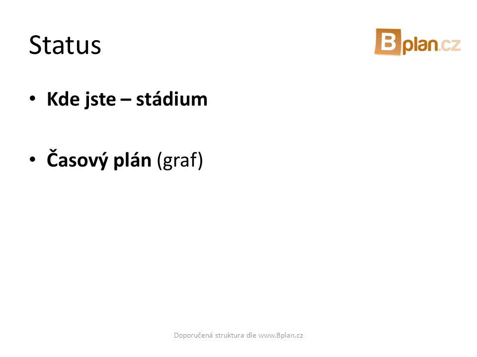 Status • Kde jste – stádium • Časový plán (graf) Doporučená struktura dle www.Bplan.cz