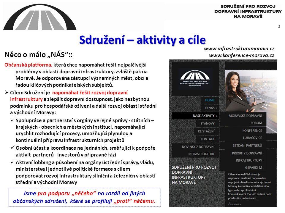 """2 Sdružení – aktivity a cíle Něco o málo """"NÁS"""":: Občanská platforma, která chce napomáhat řešit nejpalčivější problémy v oblasti dopravní infrastruktu"""