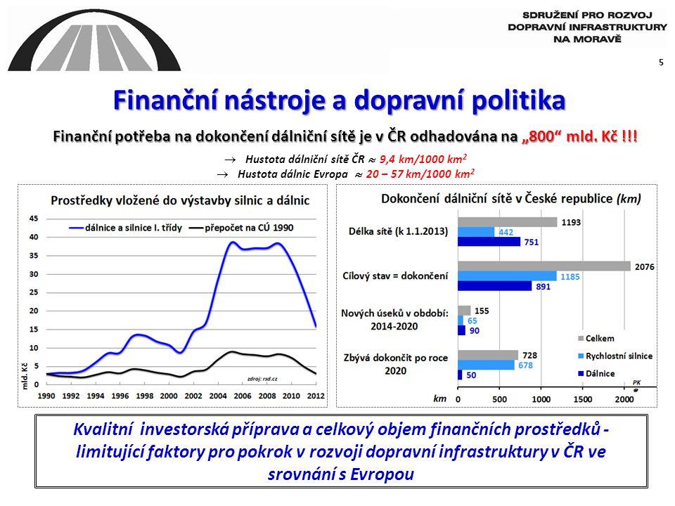 5 Finanční nástroje a dopravní politika Kvalitní investorská příprava a celkový objem finančních prostředků - limitující faktory pro pokrok v rozvoji