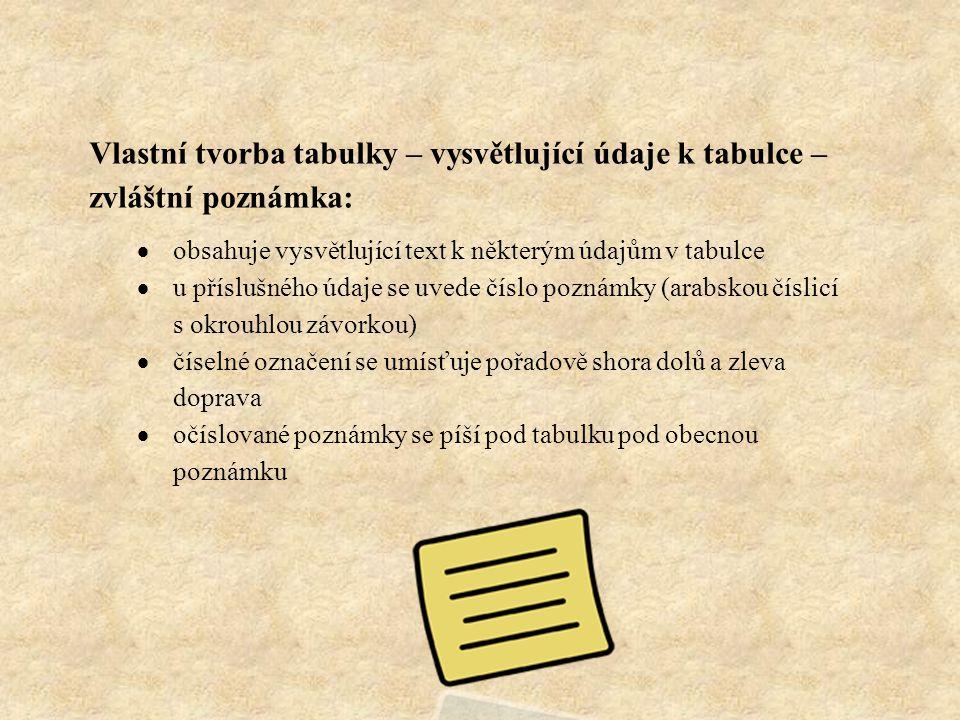 Vlastní tvorba tabulky – vysvětlující údaje k tabulce – zvláštní poznámka:  obsahuje vysvětlující text k některým údajům v tabulce  u příslušného úd