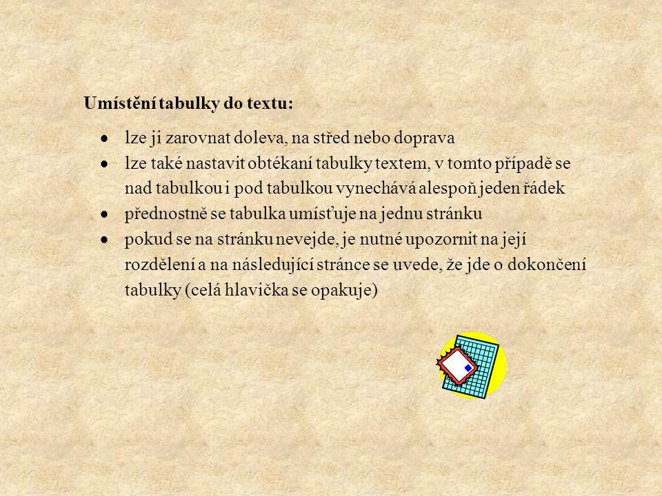 Umístění tabulky do textu:  lze ji zarovnat doleva, na střed nebo doprava  lze také nastavit obtékaní tabulky textem, v tomto případě se nad tabulko