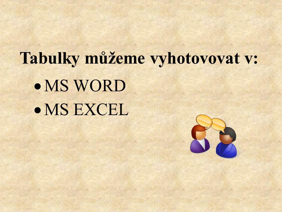 Tabulky můžeme vyhotovovat v:  MS WORD  MS EXCEL