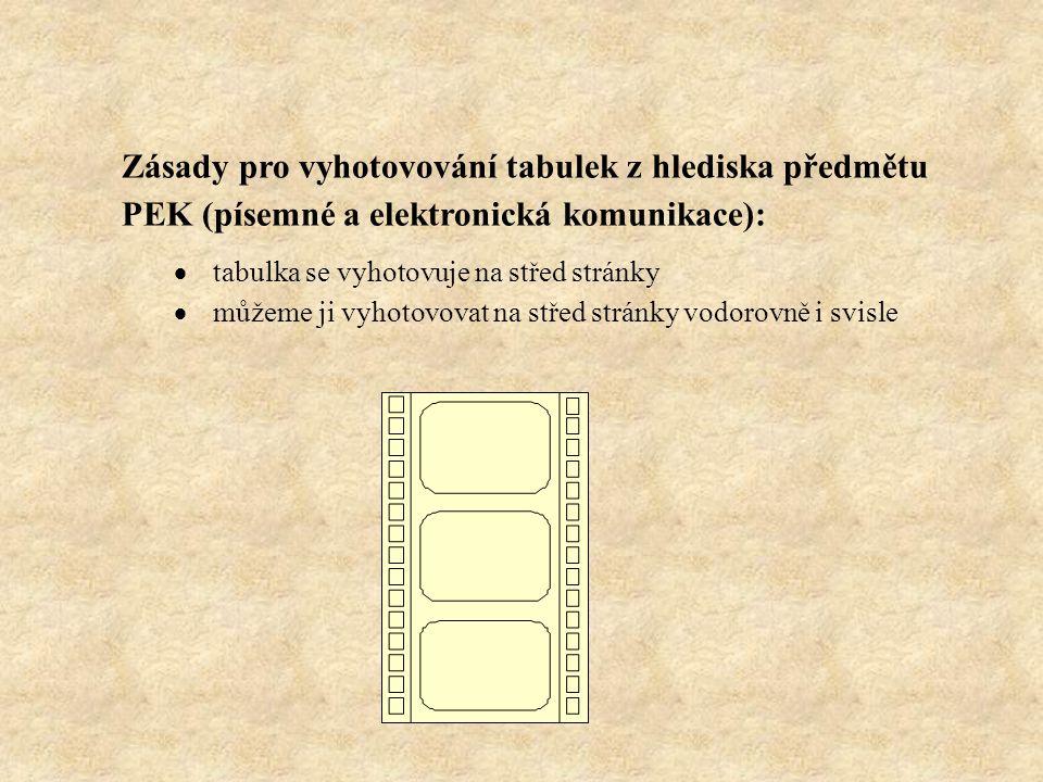 Zásady pro vyhotovování tabulek z hlediska předmětu PEK (písemné a elektronická komunikace):  tabulka se vyhotovuje na střed stránky  můžeme ji vyho