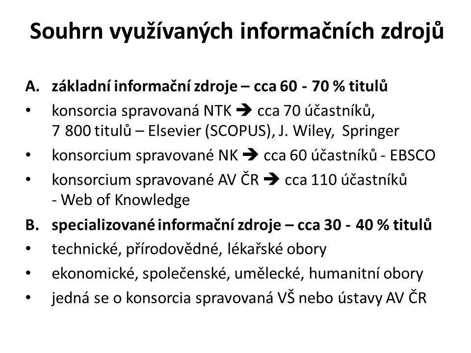 Souhrn využívaných informačních zdrojů A.základní informační zdroje – cca 60 - 70 % titulů • konsorcia spravovaná NTK  cca 70 účastníků, 7 800 titulů – Elsevier (SCOPUS), J.
