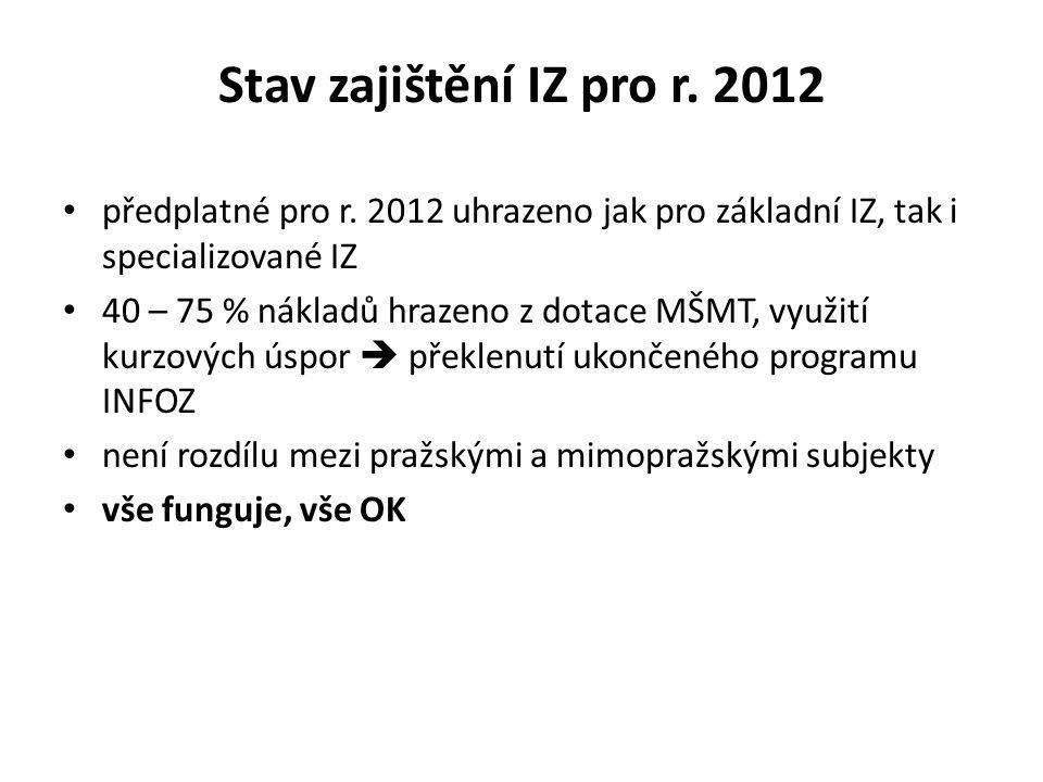 Stav zajištění IZ pro r. 2012 • předplatné pro r.