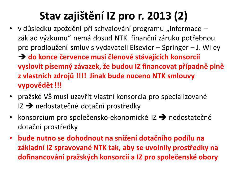 Stav zajištění IZ pro r.
