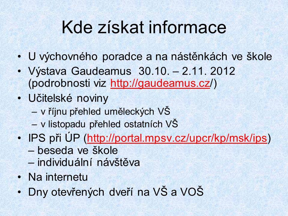 Kde získat informace •U výchovného poradce a na nástěnkách ve škole •Výstava Gaudeamus 30.10. – 2.11. 2012 (podrobnosti viz http://gaudeamus.cz/)http: