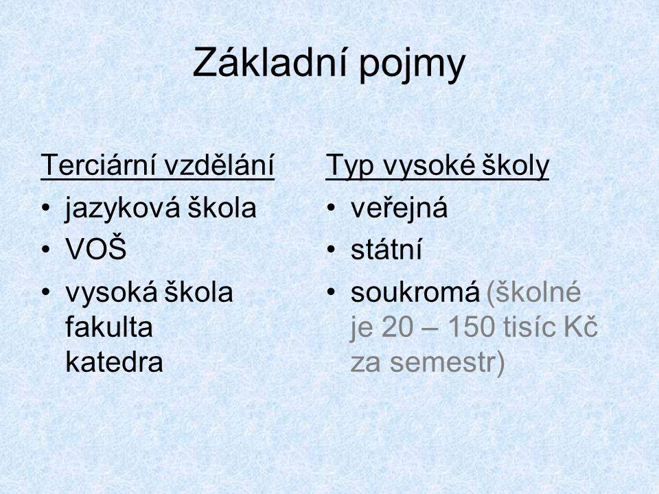 Soukromé vysoké školy str.