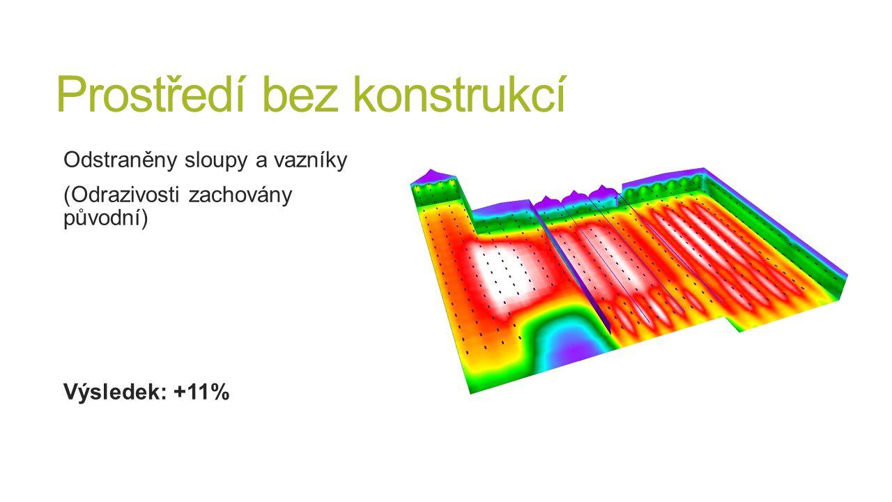 Prostředí bez konstrukcí Odstraněny sloupy a vazníky (Odrazivosti zachovány původní) Výsledek: +11%