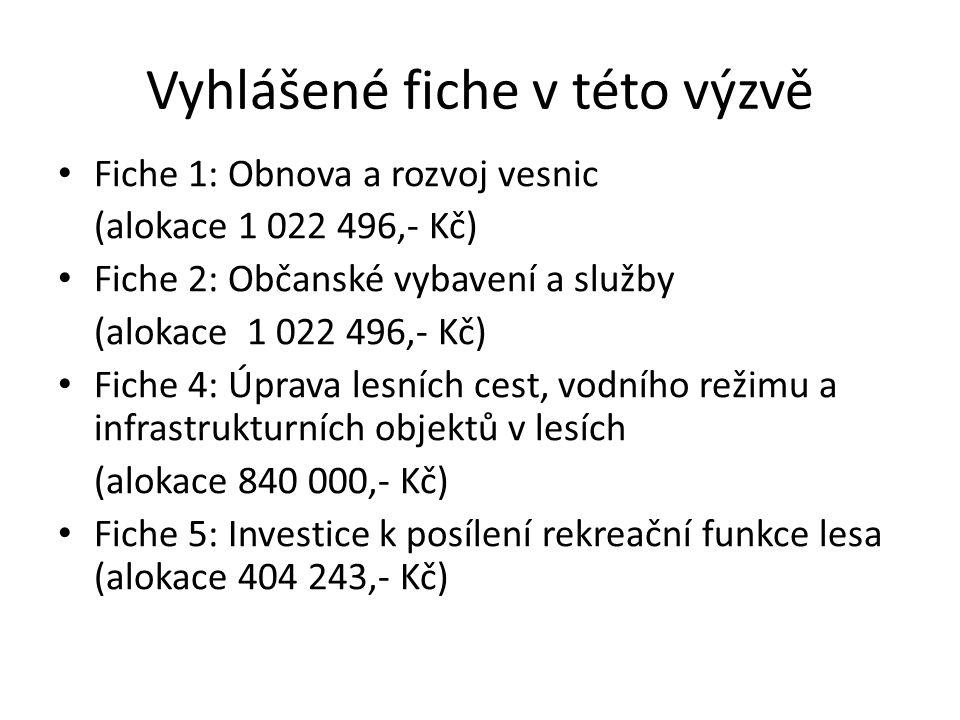 Vyhlášené fiche v této výzvě • Fiche 1: Obnova a rozvoj vesnic (alokace 1 022 496,- Kč) • Fiche 2: Občanské vybavení a služby (alokace 1 022 496,- Kč) • Fiche 4: Úprava lesních cest, vodního režimu a infrastrukturních objektů v lesích (alokace 840 000,- Kč) • Fiche 5: Investice k posílení rekreační funkce lesa (alokace 404 243,- Kč)
