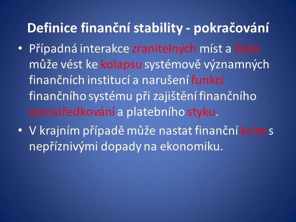 Financial Stability Board • Fórum pro finanční stabilitu (Financial Stability Forum – FSF) vzniklo v dubnu 1999 se sídlem v Basileji.