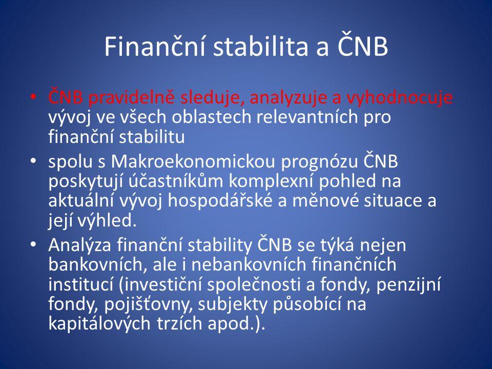 Finanční stabilita a ČNB • Předmětem zájmu není stabilita jednotlivých finančních institucí, nýbrž stabilita finančního sektoru jako celku.