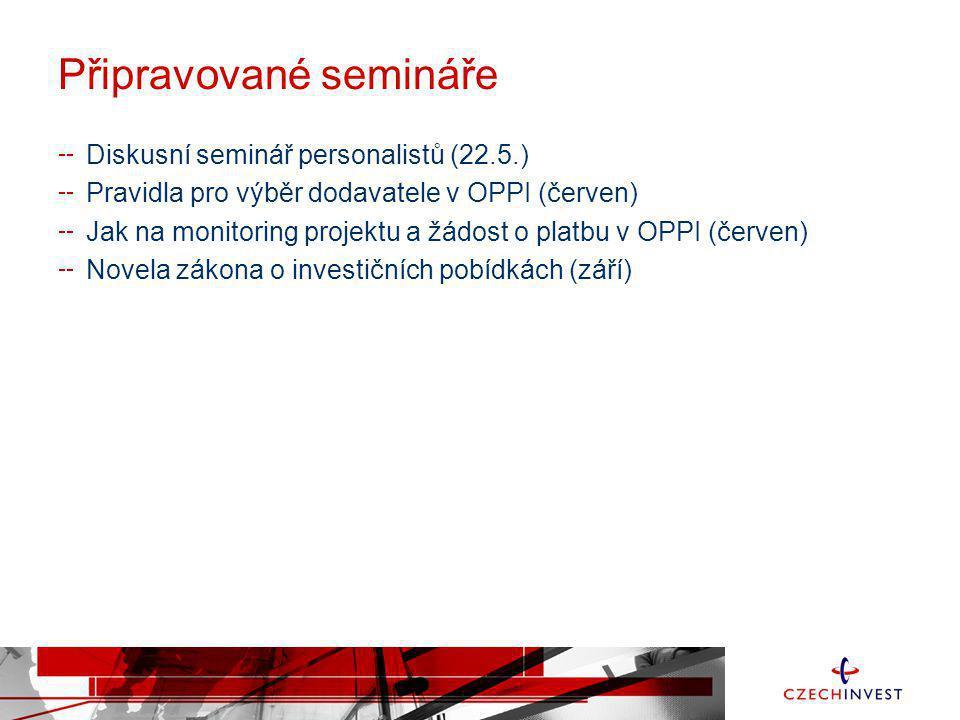 Připravované semináře Diskusní seminář personalistů (22.5.) Pravidla pro výběr dodavatele v OPPI (červen) Jak na monitoring projektu a žádost o platbu