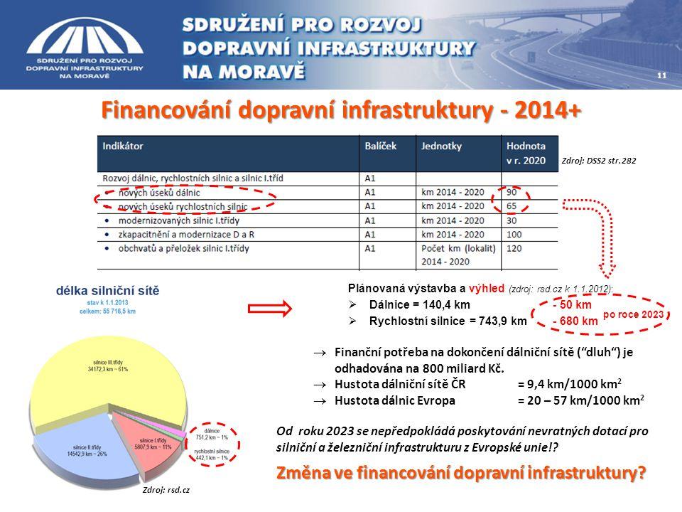 Financování dopravní infrastruktury - 2014+ Plánovaná výstavba a výhled (zdroj: rsd.cz k 1.1.2012):  Dálnice = 140,4 km- 50 km  Rychlostní silnice = 743,9 km- 680 km Zdroj: rsd.cz Zdroj: DSS2 str.282  Finanční potřeba na dokončení dálniční sítě ( dluh ) je odhadována na 800 miliard Kč.