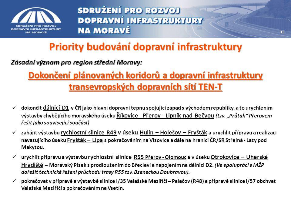 Priority budování dopravní infrastruktury Zásadní význam pro region střední Moravy: Dokončení plánovaných koridorů a dopravní infrastruktury transevro