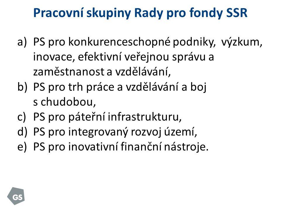 MINISTERSTVO PRO MÍSTNÍ ROZVOJ ČR NÁRODNÍ ORGÁN PRO KOORDINACI Aktuální stav přípravy 2014–2020