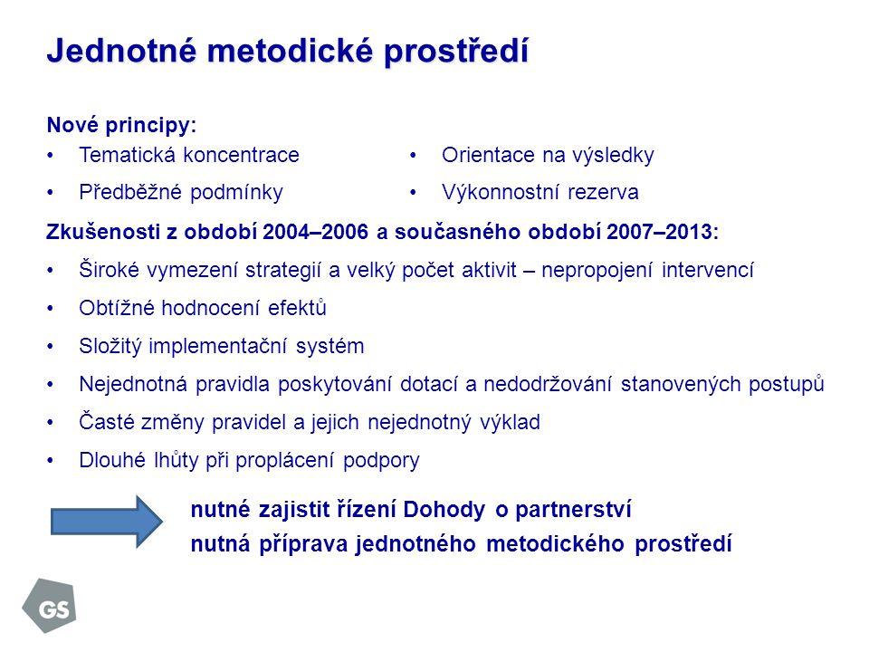 Shrnutí přípravy programového období 2014–2020 Dohoda o partnerství Evropská komise Programy Metodické prostředí Monitorovací systém dopracování Dohody o partnerství (analýza, územní dimenze, integrované přístupy) vypořádání připomínek EK k Návrhu Dohody pokračování neformálního dialogu (další jednání 6.